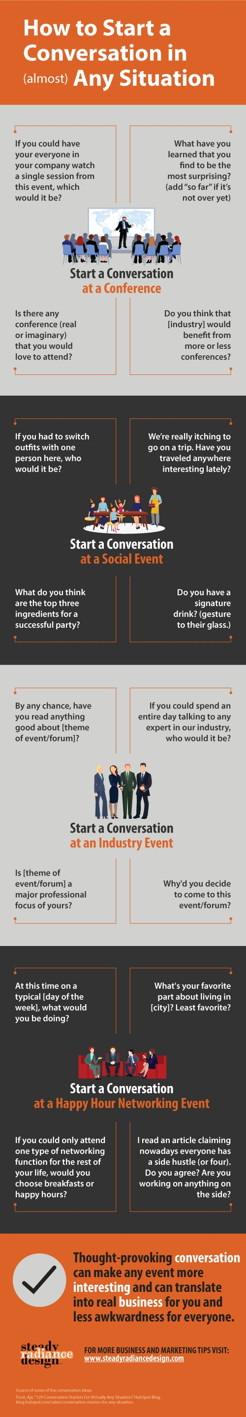 Conversation Starters Infographic